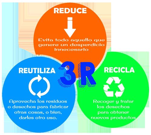 La industria del reciclaje de plástico y su complejidad